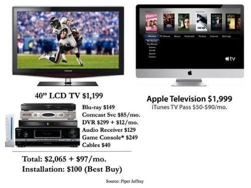 01_Apple_HDTV