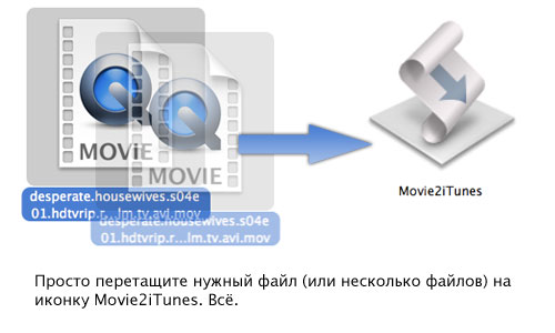 movie2itunes