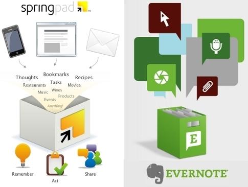«Умный» органайзер Springpad — достойная альтернатива Evernote