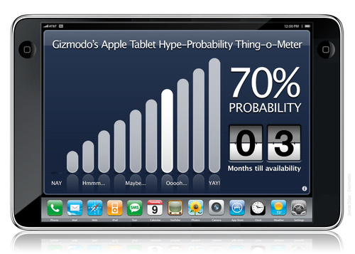 500x_apple-tablet-meter-70