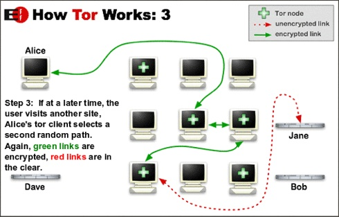 Tor circuit step three.jpg