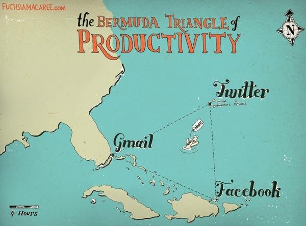 Как поддерживать продуктивность, откладывая «бодрящие процедурки» до нужного момента