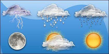 Графики и иконки погоды