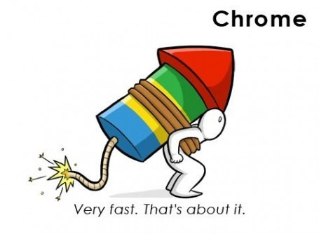 chrome-455x334
