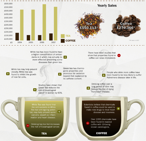 Coffee vs Tea jpeg 1