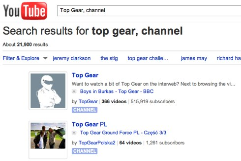 Top Gear, channel