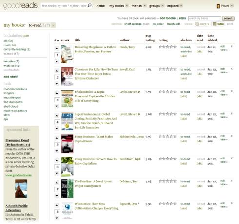 goodreads, обзор, полезный веб-сервис, книги, amazon