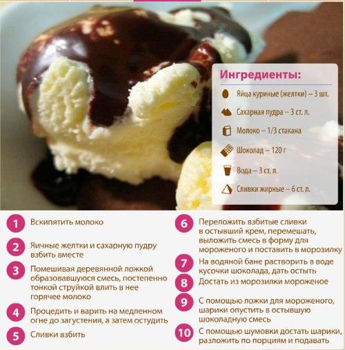 Как сделать рецепты