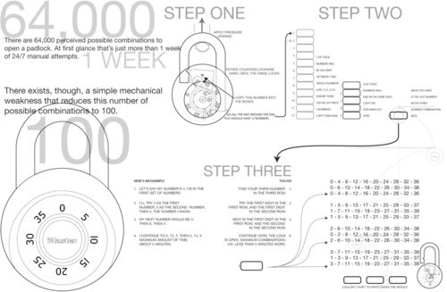 http://lifehacker.ru/wp-content/uploads/2011/08/lock-crack.jpg