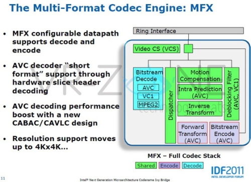 Благодаря новым процессорам Intel Маки станут поддерживать разрешение 4К