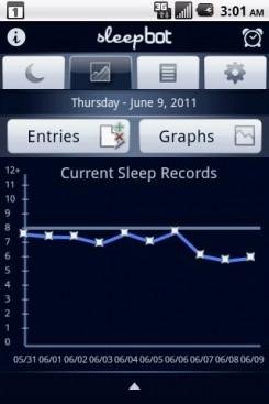 Как скорректировать свой режим сна с помощью SleepBot для Android