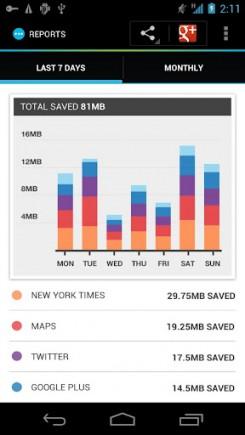 Onavo Extend: как сэкономить трафик на Android ICS
