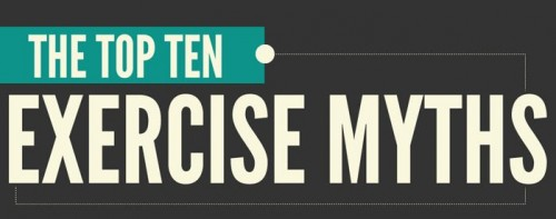Инфографика: 10 мифов о тренировках