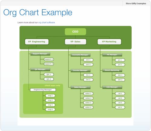 сервис для построения диаграмм