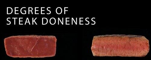Степени готовности мяса