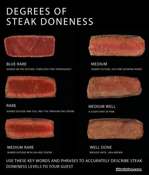 как определить, готово ли мясо