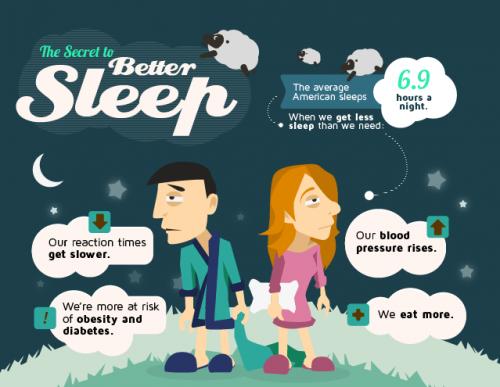 ИНФОГРАФИКА: Секреты здорового сна