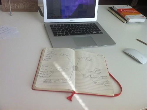 место бумаги в работе