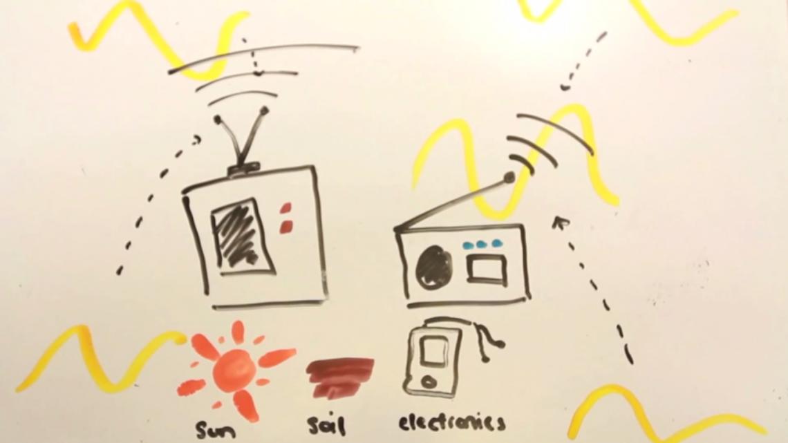 ВИДЕО: Как увидеть и услышать Большой Взрыв?