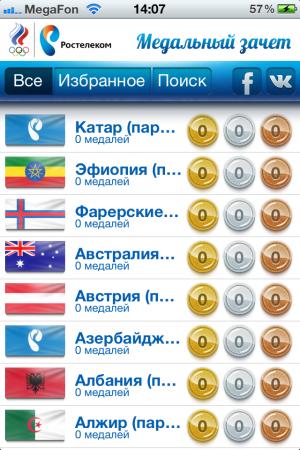 приложение медальный зачёт