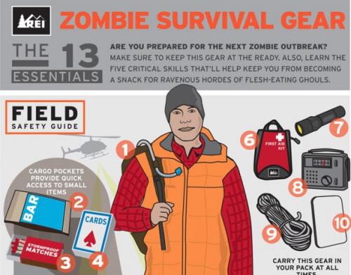 ИНФОГРАФИКА: Самые необходимые вещи, чтобы пережить атаку зомби
