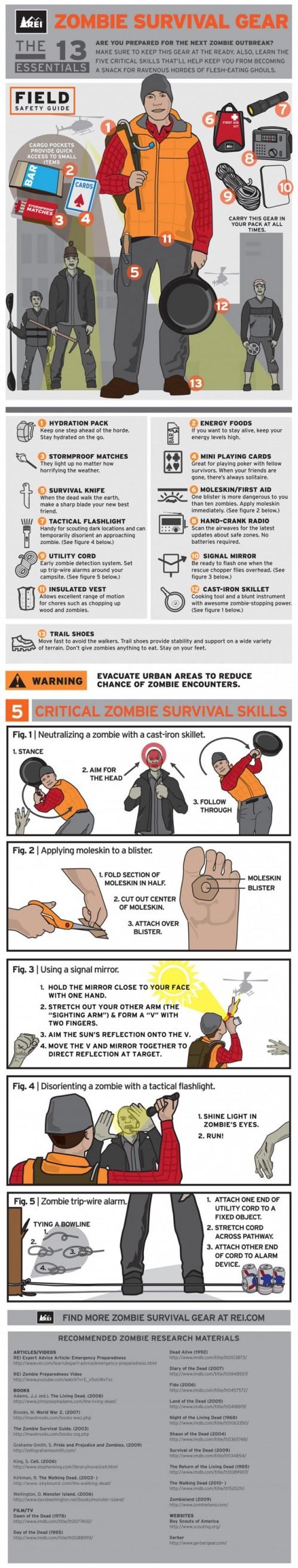 какие вещи понадобятся для выживания в зомбиапокалипсисе