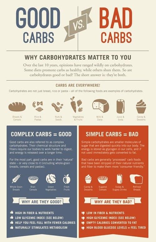 какие продукты следует употреблять для того, чтобы чувствовать себя бодрым в течение дня