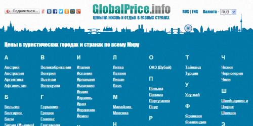 веб-сервис для планирования расходов на путешествие
