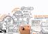 ВИДЕО: Кен Робинсон о смене парадигмы образования