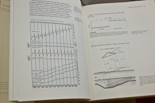 Книги про визуальное представление информации