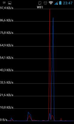 как посмотреть текущую скорость интернета - фото 5
