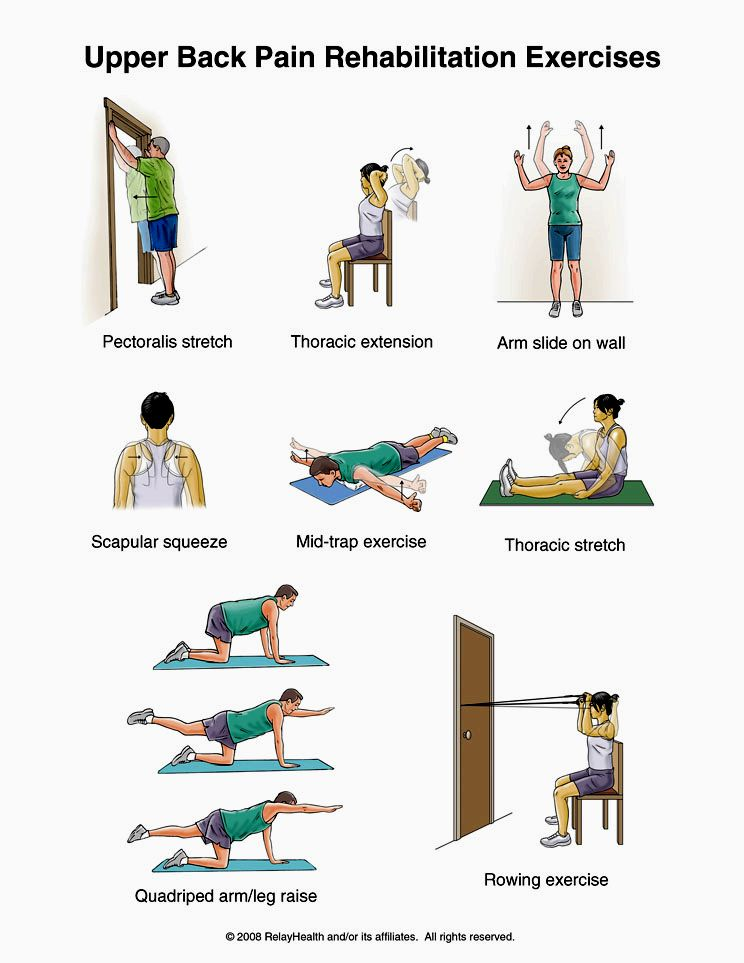 Slide show: Back exercises in 15 minutes a day - Mayo Clinic