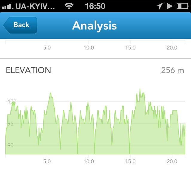 Новое большое обновление RunKeeper для iPhone