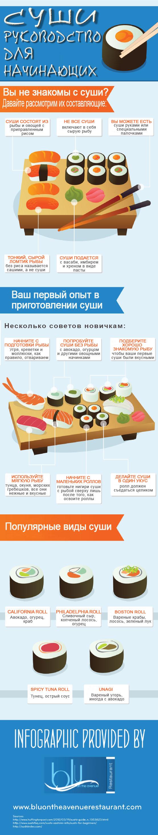 Как приготовить суши дома фото пошаговая инструкция - d