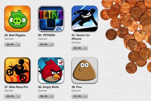 5 $ за приложение — не дорого: пользователи должны помочь экономике App Store