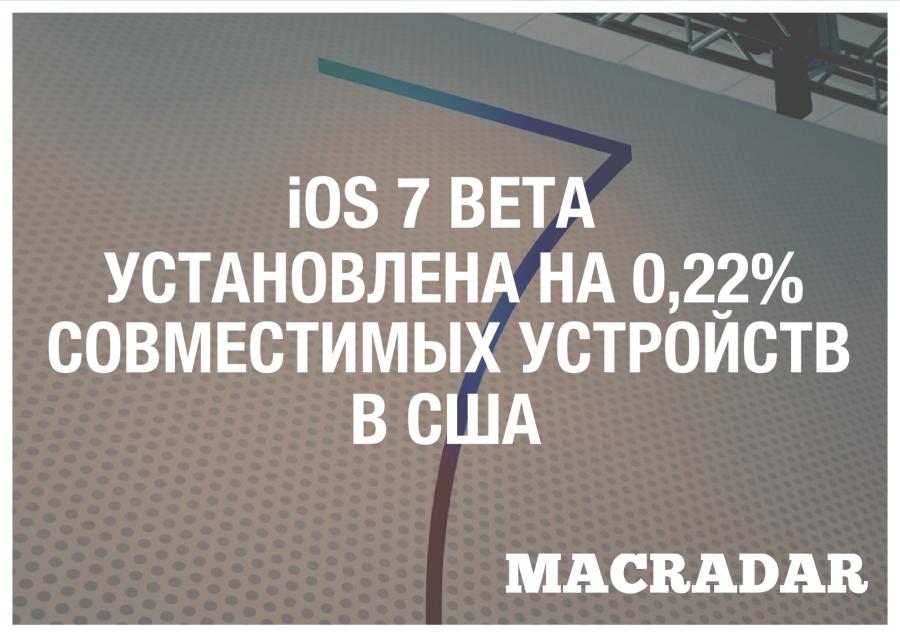 iOS 7 beta установлена на 0,22% совместимых устройств в США