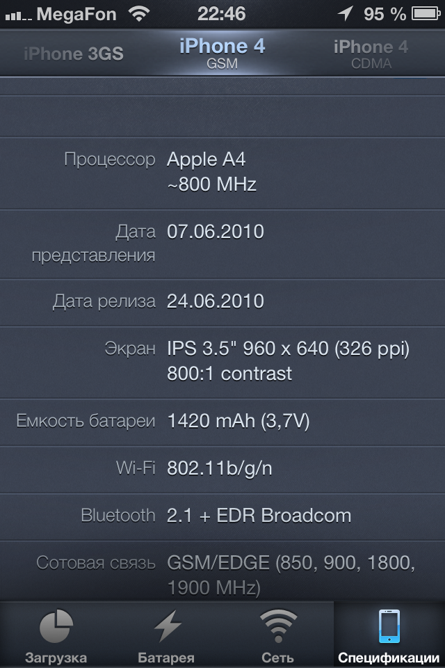 ActMonitor: вся информация о вашем iPhone в одном приложении
