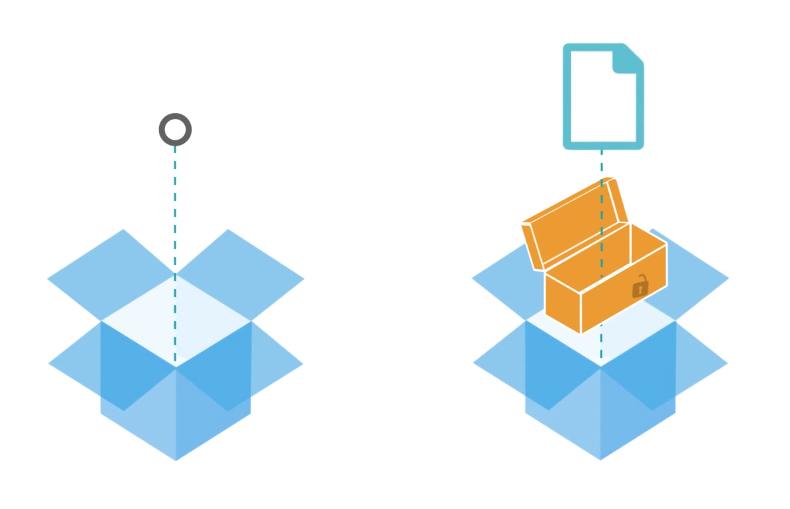 SafeMonk позволяет удобно зашифровать данные в Dropbox