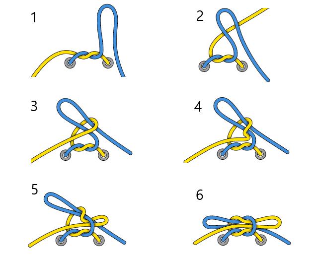 Инструкция как завязать шнурки