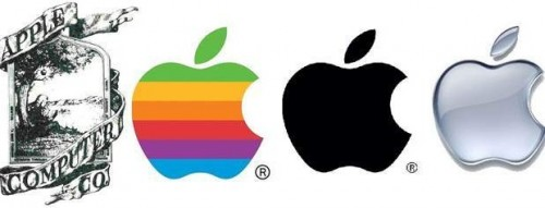 Apple-Branding-Strategy_Saleschase-620x238