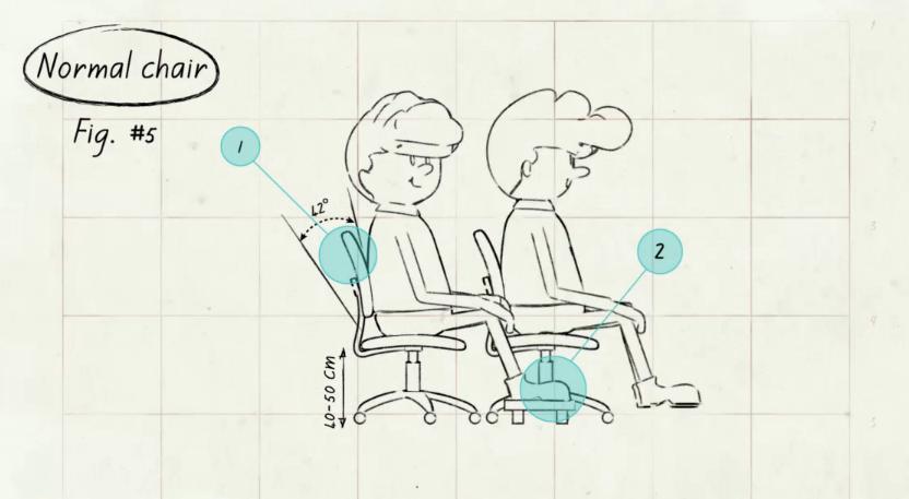 ВИДЕО: Как правильно сидеть за рабочим столом