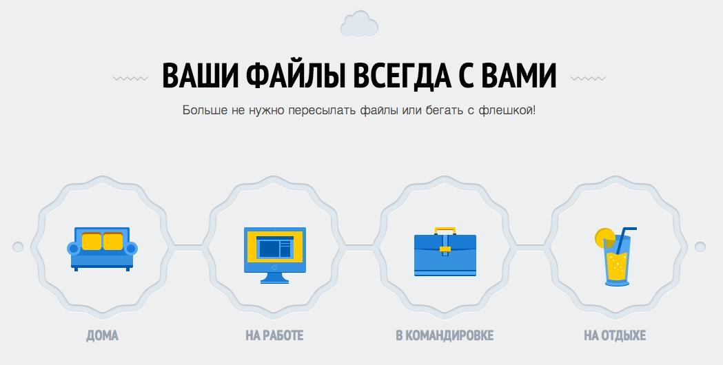 ОБЗОР: ОБЛАКО@mail.ru