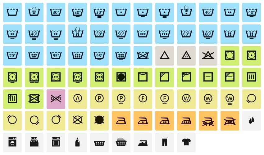 Что значат символы на ярлыках одежды