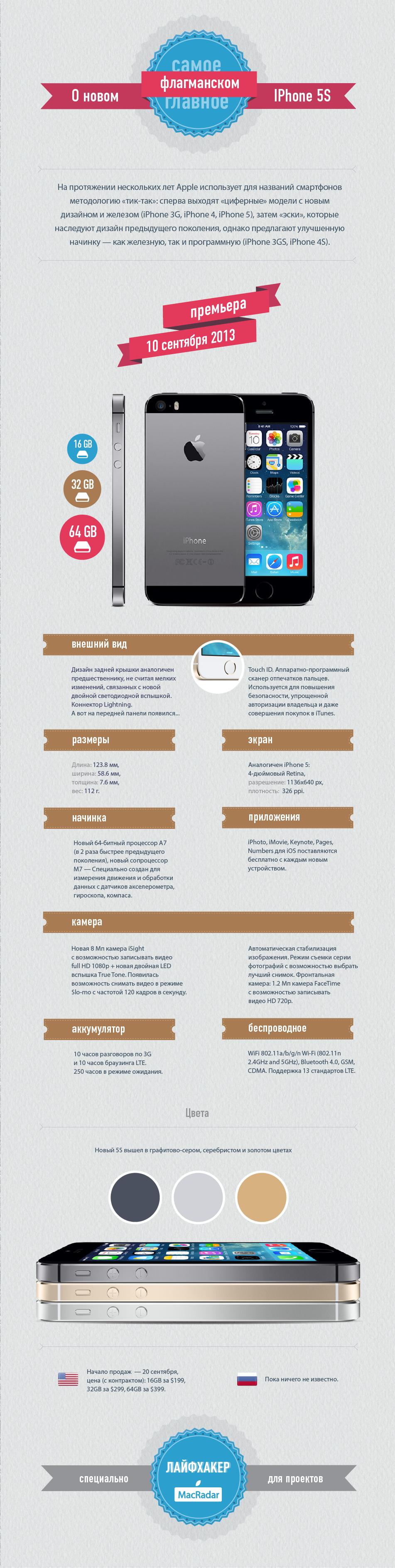 5s 041 ИНФОГРАФИКА и описание Phone 5C и Phone 5S