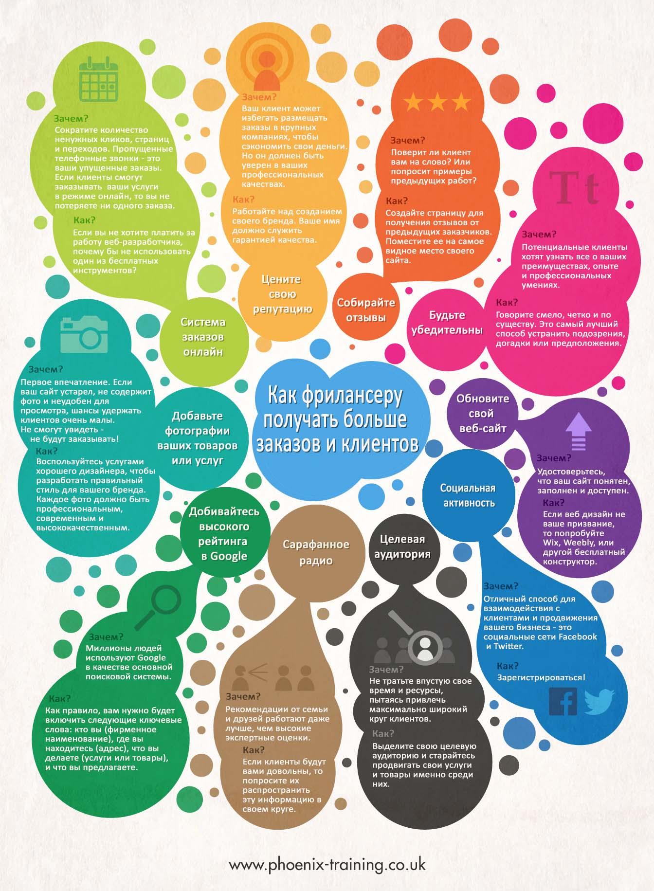 Video infographic freelance