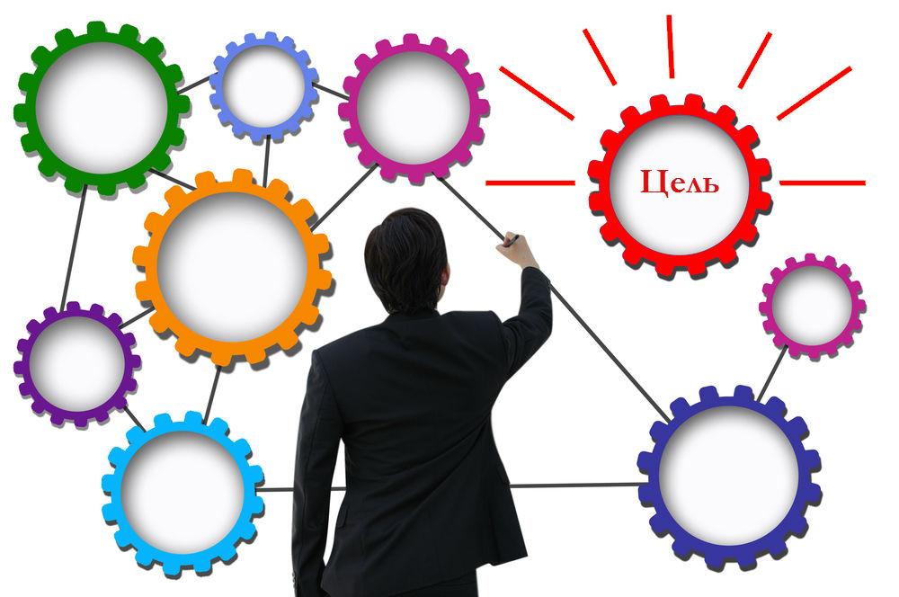 Как повысить свою продуктивность? Оставить цель и сосредоточиться на системе