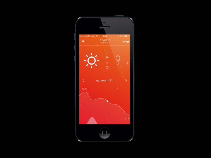 Nice Weather 2 — приложение погоды с отличным дизайном