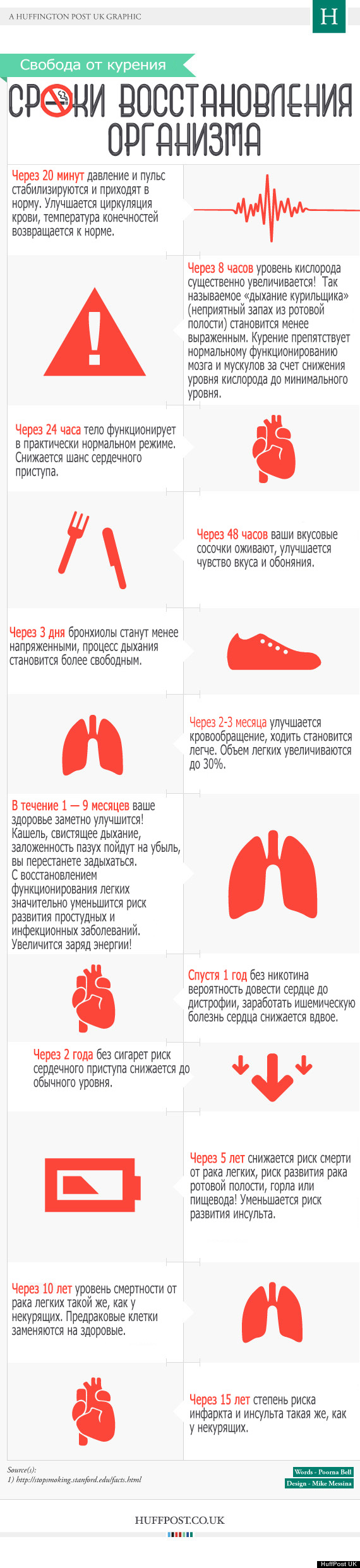http://lifehacker.ru/wp-content/uploads/2013/10/smoking-timeline_524215f08c323.jpg