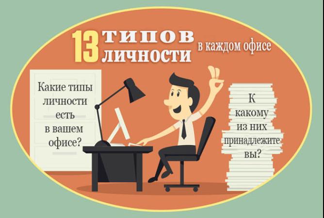 ИНФОГРАФИКА: 13 типов личности в каждом офисе