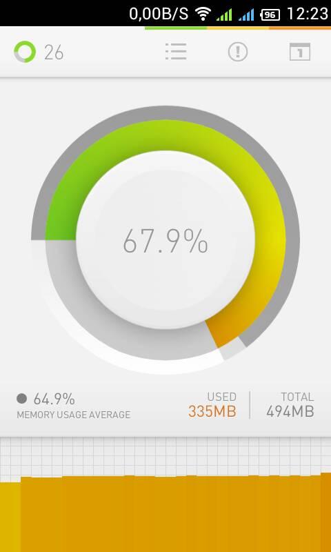 очистка оперативной памяти android